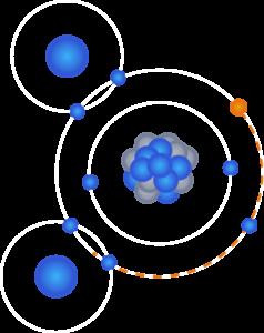 H2O molecule of life